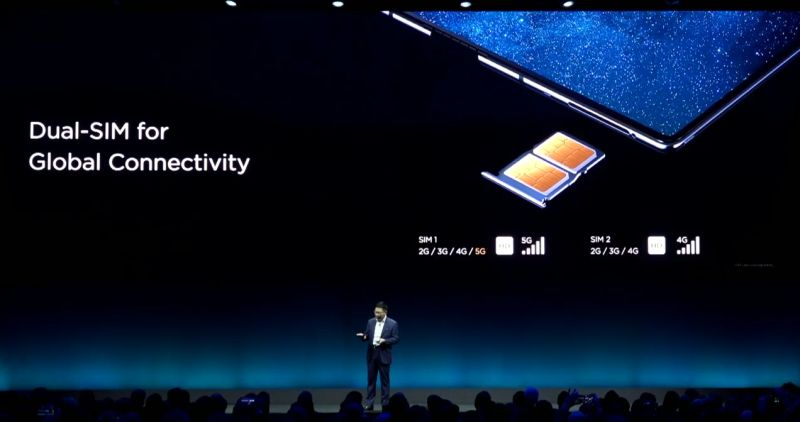 HUAWEI Mate X Dual-Sim for Global Connectivity