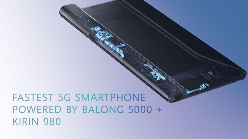 HUAWEI Mate X Fastest 5G Smartphone